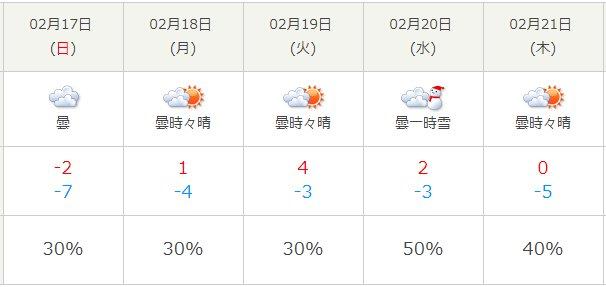 2019-02-14%2016.41.47%20tenki.jp%205eaa4d5c454e.jpg